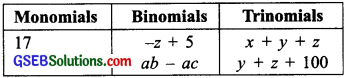 GSEB Solutions Class 8 Maths Chapter 9 Algebraic Expressions and Identities InText Questions img 5