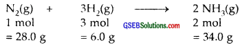 GSEB Solutions Class 11 Chemistry Chapter 1 Some Basic Concepts of Chemistry img 22