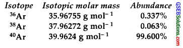 GSEB Solutions Class 11 Chemistry Chapter 1 Some Basic Concepts of Chemistry img 33