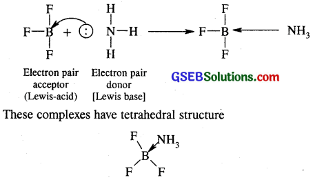 GSEB Solutions Class 11 Chemistry Chapter 11 The p-Block Elements 23