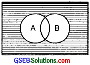 GSEB Solutions Class 11 Maths Chapter 1 Sets Ex 1.5 img 1