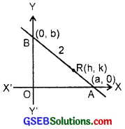 GSEB Solutions Class 11 Maths Chapter 10 Straight Lines Ex 10.2 img 12