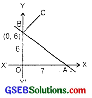 GSEB Solutions Class 11 Maths Chapter 10 Straight Lines Miscellaneous Exercise img 4