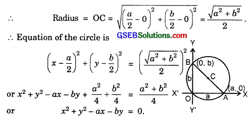 GSEB Solutions Class 11 Maths Chapter 11 Conic Sections Ex 11.1 img 3