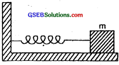 GSEB Solutions Class 11 Physics Chapter 14 Oscillations img 3