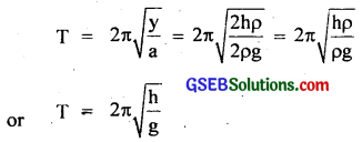GSEB Solutions Class 11 Physics Chapter 14 Oscillations img 30