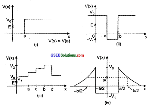 GSEB Solutions Class 11 Physics Chapter 6 Work, Energy and Power img 1