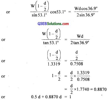 GSEB Solutions Class 11 Physics Chapter 7 System of Particles and Rotational Motion img 12