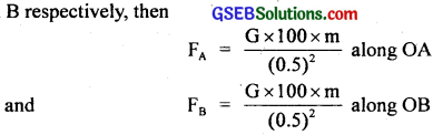 GSEB Solutions Class 11 Physics Chapter 8 Gravitation img 18