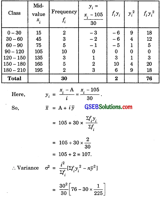 GSEB Solutions Class 11 Maths Chapter 15 Statistics Ex 15.2 img 14