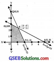 GSEB Solutions Class 12 Maths Chapter 12 Linear Programming Ex 12.1 img 3