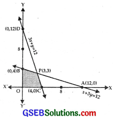 GSEB Solutions Class 12 Maths Chapter 12 Linear Programming Ex 12.2 img 8