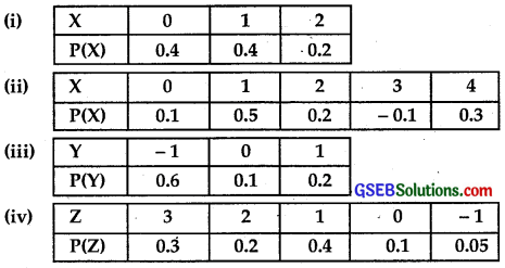 GSEB Solutions Class 12 Maths Chapter 13 Probability Ex 13.4 img 1