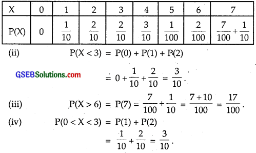 GSEB Solutions Class 12 Maths Chapter 13 Probability Ex 13.4 img 12