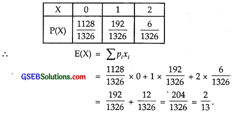 GSEB Solutions Class 12 Maths Chapter 13 Probability Ex 13.4 img 23