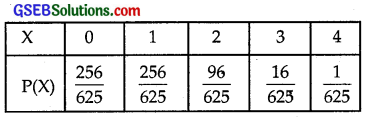 GSEB Solutions Class 12 Maths Chapter 13 Probability Ex 13.4 img 9