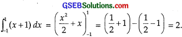 GSEB Solutions Class 12 Maths Chapter 7 Integrals Ex 7.9 img 1