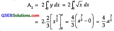 GSEB Solutions Class 12 Maths Chapter 8 Application of Integrals Ex 8.1 img 13