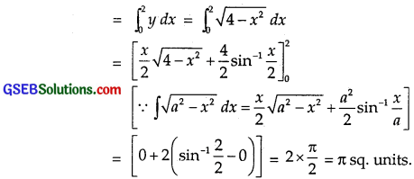 GSEB Solutions Class 12 Maths Chapter 8 Application of Integrals Ex 8.2 img 14