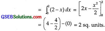 GSEB Solutions Class 12 Maths Chapter 8 Application of Integrals Ex 8.2 img 15