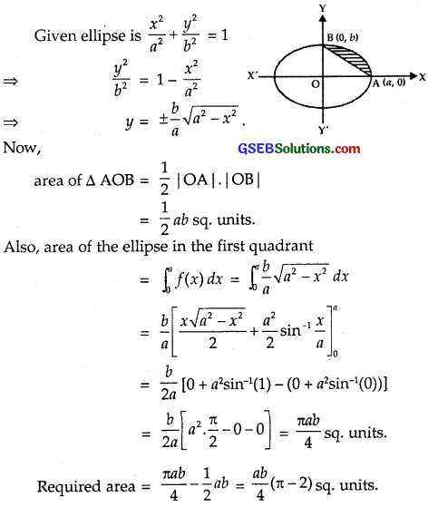 GSEB Solutions Class 12 Maths Chapter 8 Application of Integrals Miscellaneous Exercise img 19