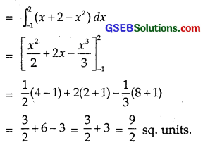 GSEB Solutions Class 12 Maths Chapter 8 Application of Integrals Miscellaneous Exercise img 21
