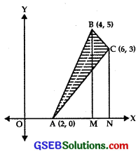 GSEB Solutions Class 12 Maths Chapter 8 Application of Integrals Miscellaneous Exercise img 26