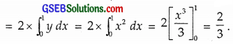 GSEB Solutions Class 12 Maths Chapter 8 Application of Integrals Miscellaneous Exercise img 35