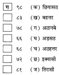 GSEB Solutions Class 6 Hindi Chapter 4 गिनती ५१ से १०० 9