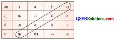 GSEB Solutions Class 7 Hindi Chapter 2 तब याद तुम्हारी आती है! 3
