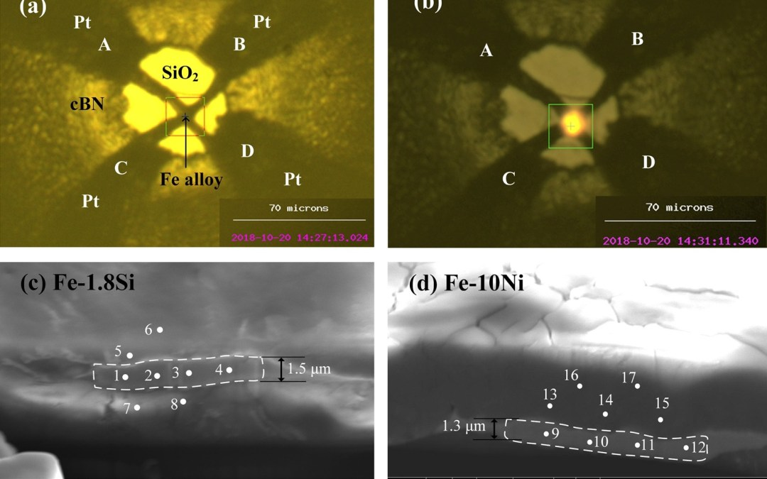 Transport properties of Fe-Ni-Si alloys at Earth's core conditions: Insight into the viability of thermal and compositional convection