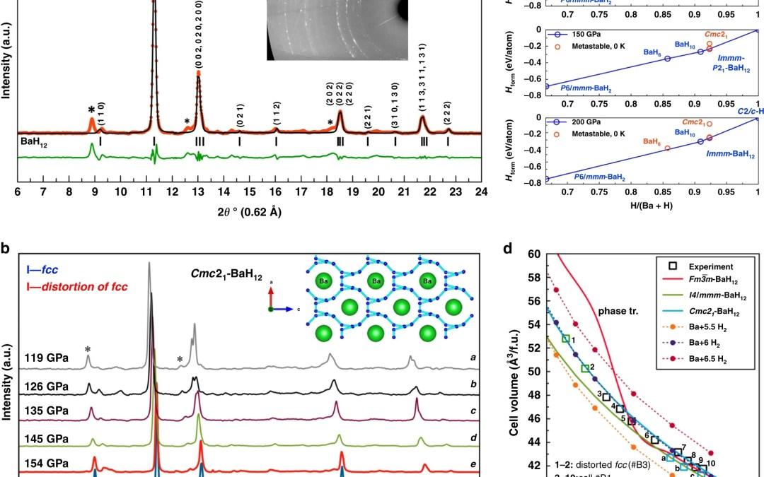 Synthesis of Molecular Metallic Barium Superhydride: Pseudocubic BaH12