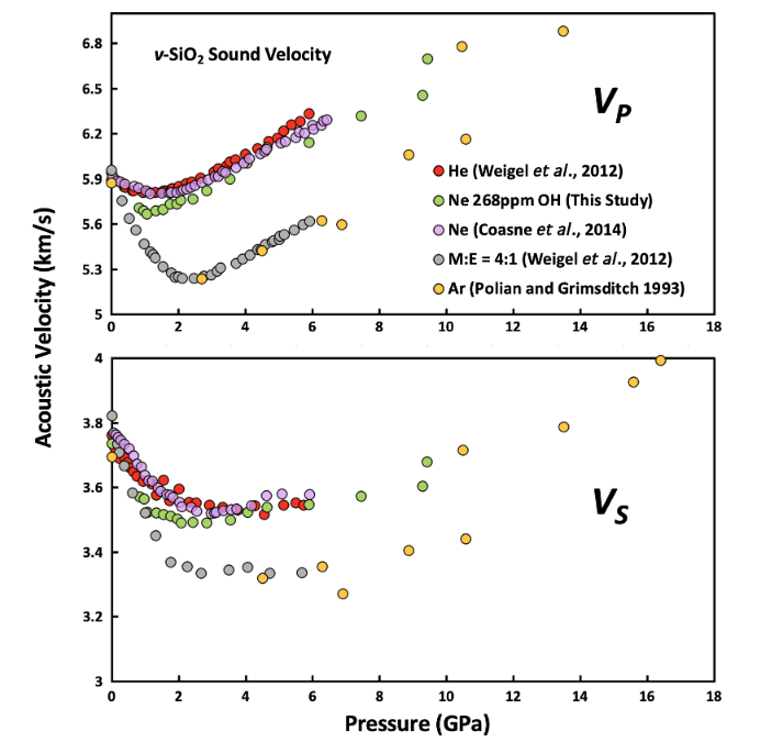 Noble Gas Incorporation Into Silicate Glasses: Implications for Planetary Volatile Storage