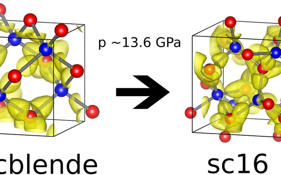Stability of the sc16 polymorph of GaAs