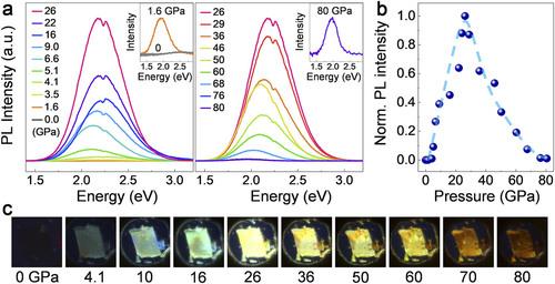 Pressure-induced robust emission in a zero-dimensional hybrid metal halide (C9NH20)6Pb3Br12