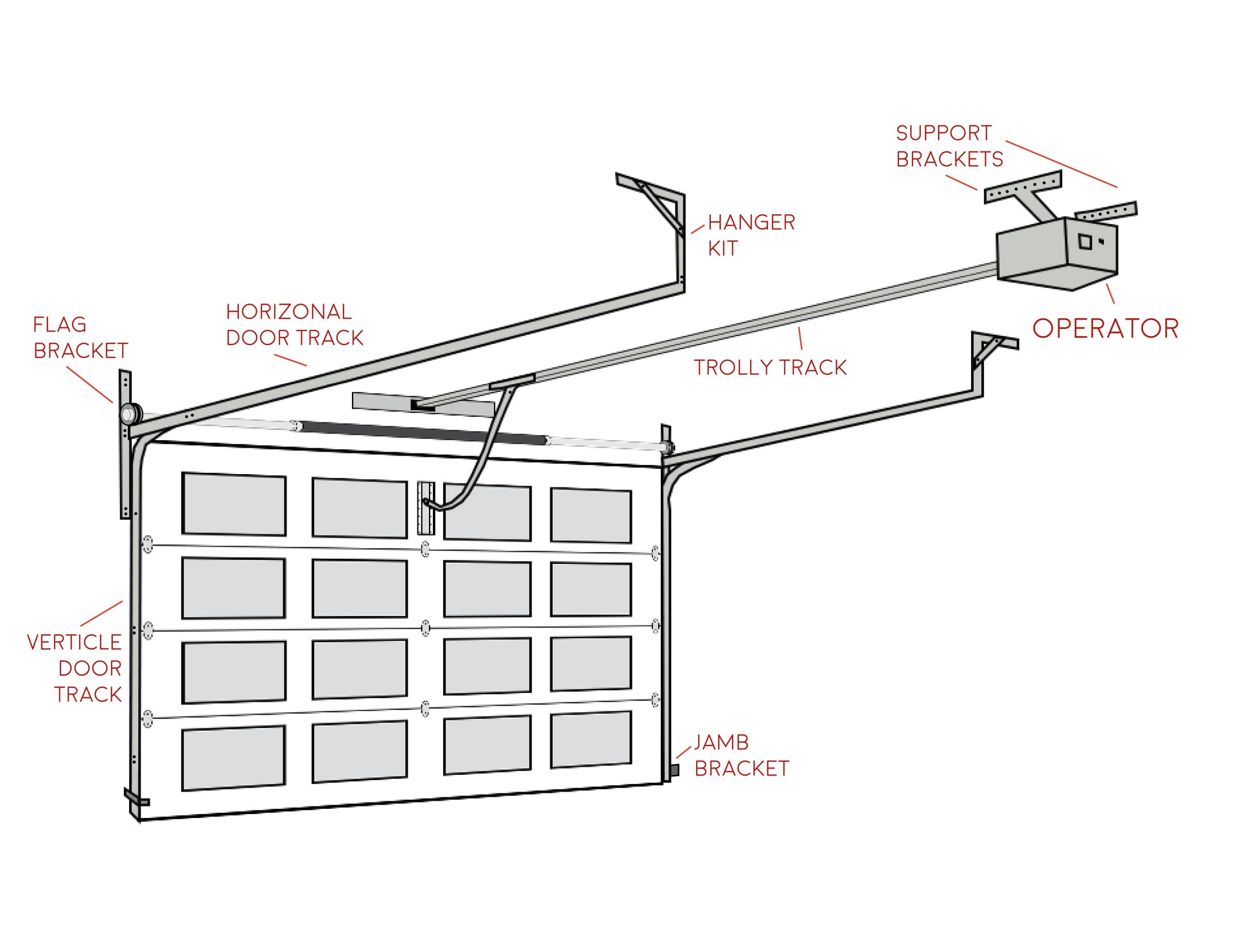 Garage Door Diagram Frame