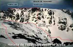 Meseta de Tazaghart