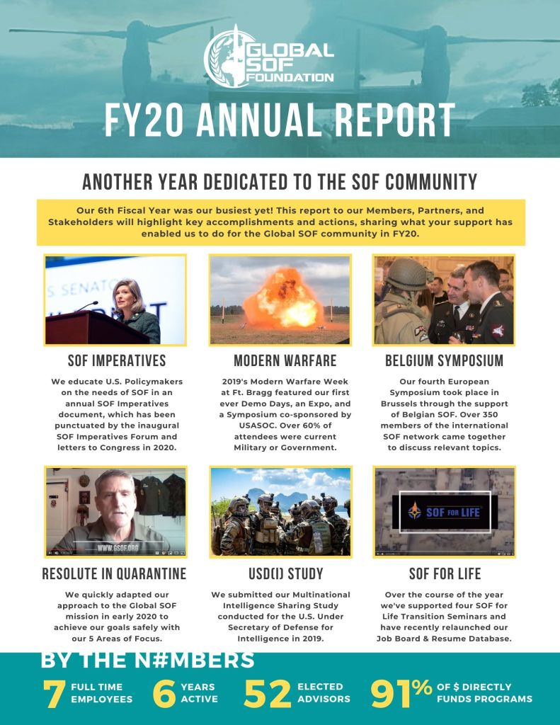 Our FY20 Report to Members