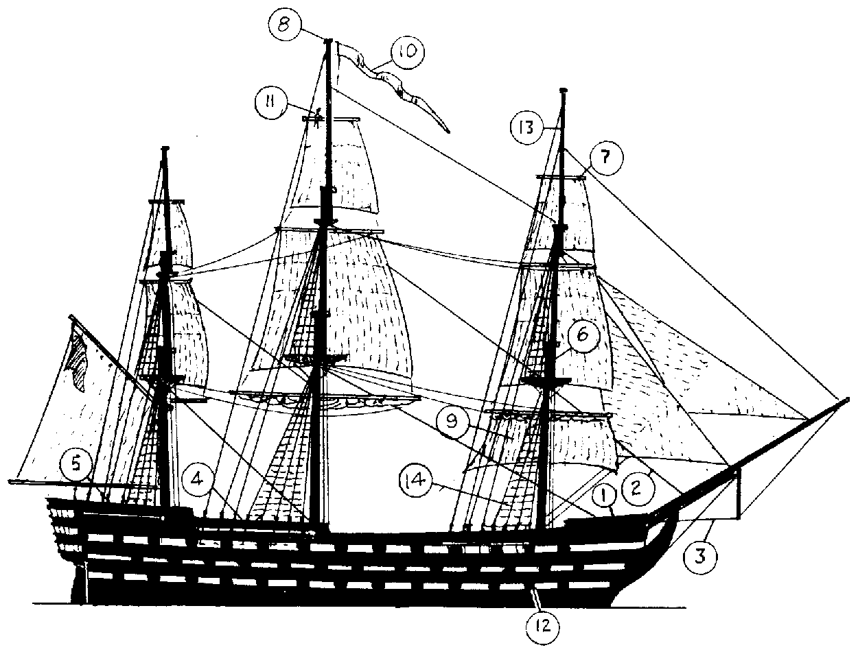 Benford S G Amp S Lexicon Entries For Hms Pinafore