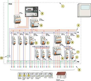 Пример схемы электропроводки в частном доме