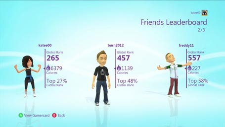 Xbox Kinect PlayFit - Friends Leaderboard