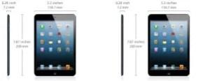 Apple iPad Mini Specs and Dimensions - Analie Cruz - Technology