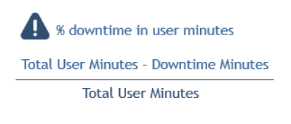 Downtime ratio formula