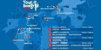 Tour de Hongrie 2021 szakaszok