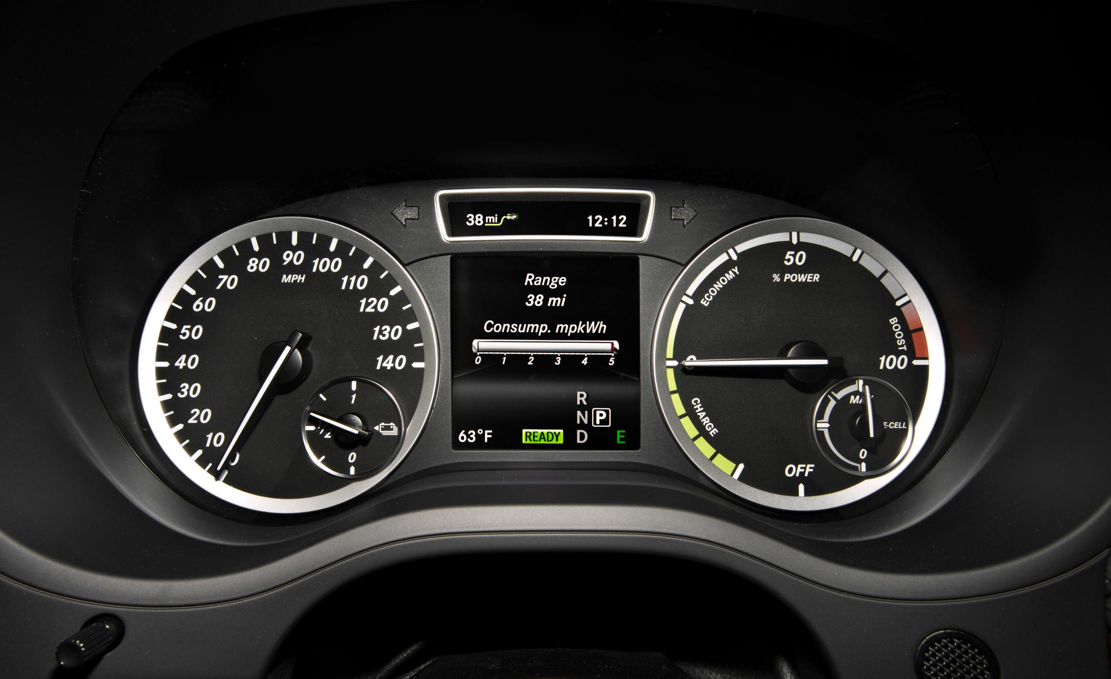 2014 Mercedes-Benz B-class Electric Drive Interior Speedometer