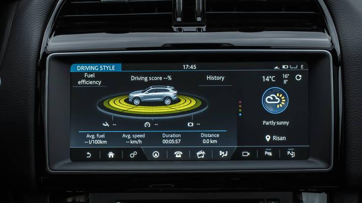 2017 Jaguar F-Pace SUV Media View