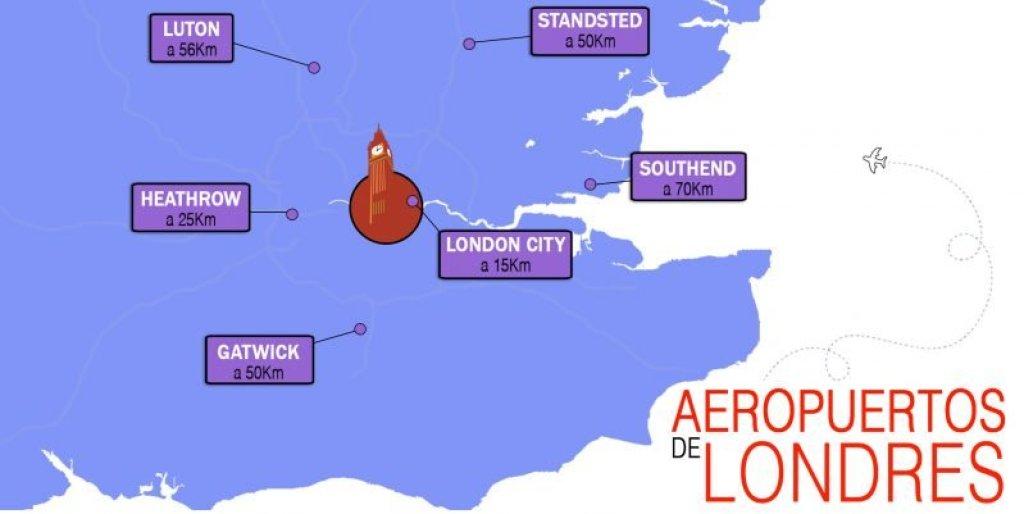 AEROPÙERTOS LONDRES