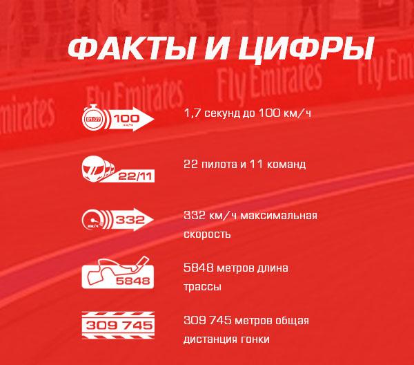 Формула 1 в Сочи 2017 дата проведения