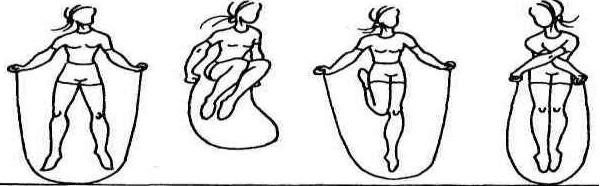 Упражнения со скакалкой, виды и способы