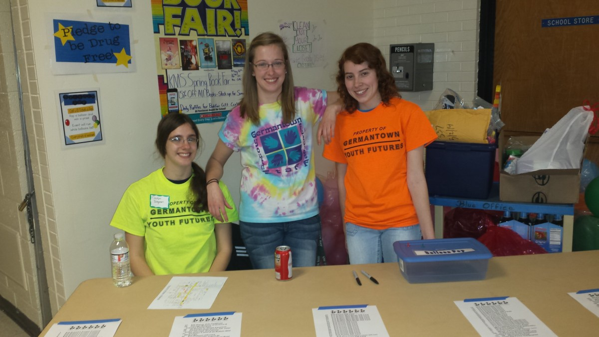 Youth Futures Activity Signup